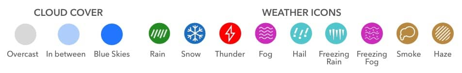 Weather Legend